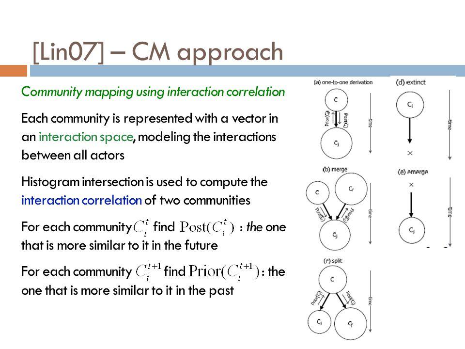 [Lin07] – CM approach